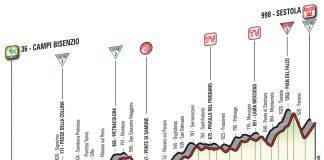 Le profil de la 10ème étape du Tour d'Italie 2016.