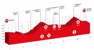 TODAYCYCLING - 9e étape du Tour de Suisse 2016.