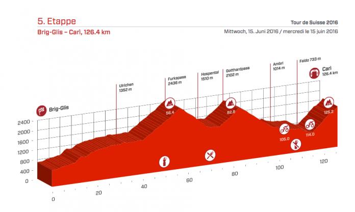 Profil de la 5ème étape du Tour de Suisse 2016. Photo : Tour de Suisse