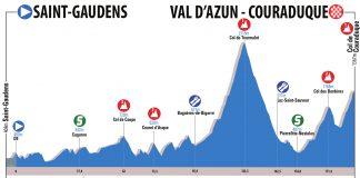 Profil etape 4 de La Route du Sud. Photo : La Route du Sud