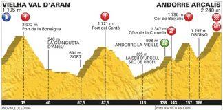 Chris Froome a rendez-vous à Andorre Arcalis