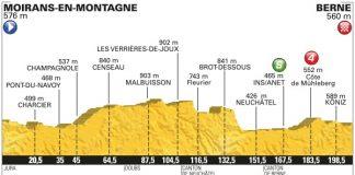 TODAYCYCLING - Peter Sagan ou Fabian Cancellara ? Réponse à Berne en fin d'après-midi ! Photo : ASO