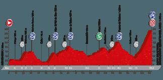 TODAYCYCLING - C'est à l'occasion de cette 20e étape que le classement général final va se jouer. Froome ou Quintana ? Photo : ASO / Tour d'Espagne