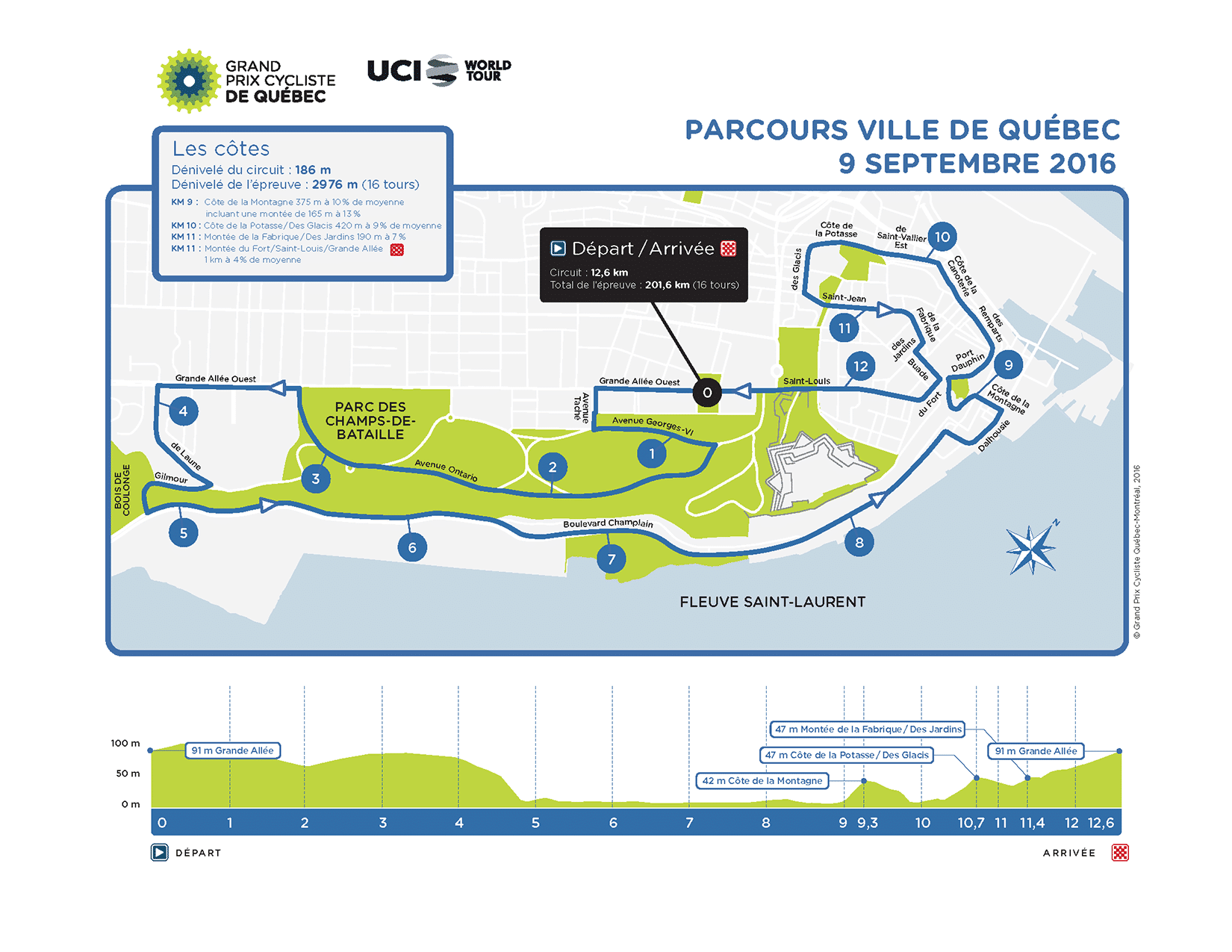 TODAYCYCLING - Le parcours et le profil de l'exigeant circuit du Grand Prix de Québec 2016.