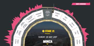 Liste des coureurs et horaires au départ du contre-la-montre-chrono-giro-2017-etape-21