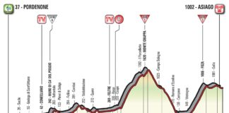 Profil de la 20e étape du Giro 2017