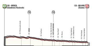 Profil de la 21e étape du Giro 2017