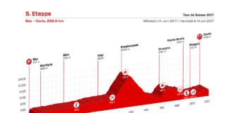 Profil de la cinquième étape du Tour de Suisse 2017