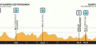 Présentation du contre la montre du championnat de France cycliste 2017 : parcours, profil, horaires, carte, présentation vidéo...