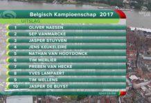 Championnats nationaux de cyclisme 2017 sur route résultats et classements