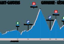 Route du Sud 2017 : Présentation de la troisième étape (profil, parcours, programme tv...) Entre Tourmalet et Gavarnie, l'étape-reine