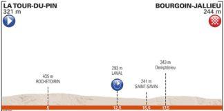 Profil de la quatrième étape du Critérium du Dauphiné 2017