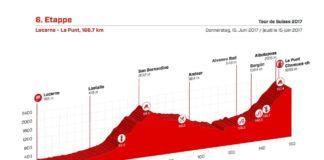 Profil de l'étape reine du Tour de Suisse 2017