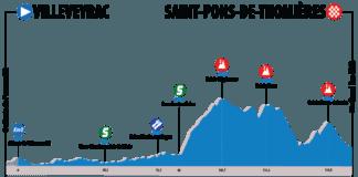 Route du Sud 2017 : analyse et présentation de la première étape (parcours, profil, favoris...). Disputée ce jeudi 15 juin, cette 1e levée