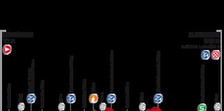 Vuelta 2017, Présentation de la 5e (cinquième) étape du Tour d'Espagne : parcours, profil, programme TV, favoris, horaires, direct live