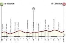 Un Giro 2018 qui part hors de l'Europe