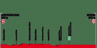 Vuelta 2017, Présentation de la 21e (vingt-et-unième) étape du Tour d'Espagne, parcours, profil, programme TV, favoris, horaires, direct live