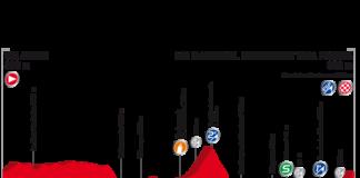 Vuelta 2017, Présentation de la 17e (dix-septième) étape du Tour d'Espagne : parcours, profil, programme TV, favoris, horaires, direct live
