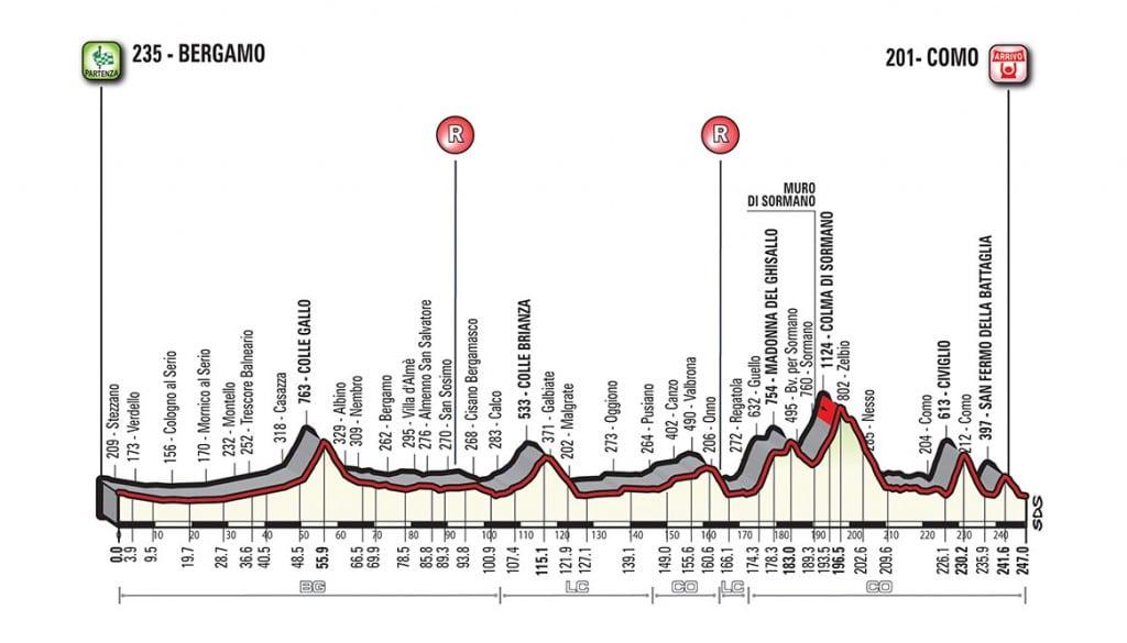 Le Tour de Lombardie favorable aux grimpeurs