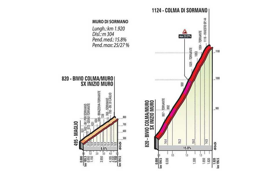 Tour de Lombardie 2017 muro di sormano