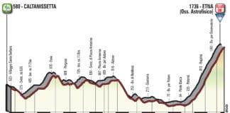 Un Giro 2018 montagneux dès la première semaine