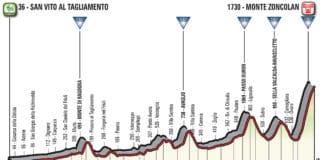 Le monte Zoncolan comme arrivée de la 14e étape du Giro 2018