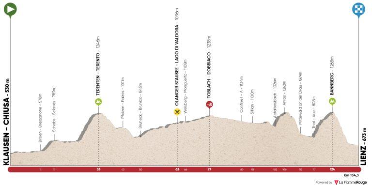 4ème étape du Tour des Alpes