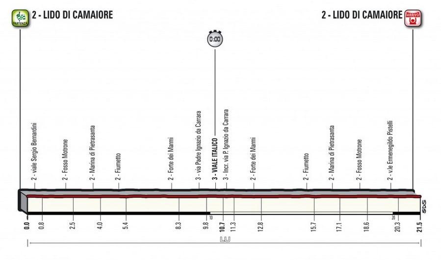 Tirreno-Adriatico 2018 étape 1