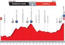 La Vuelta 2018 fidèle à sa réputation