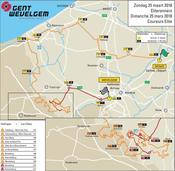 Gand-Wevelgem 2018 parcours complet