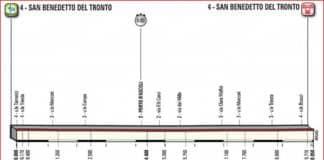 étape 7 Tirreno-Adriatico 2018 disputée sous forme d'un chrono individuel à San Benedetto del Tronto