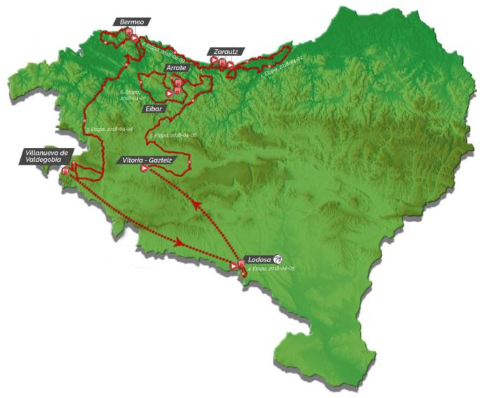 Parocours Tour du Pays Basque 2018