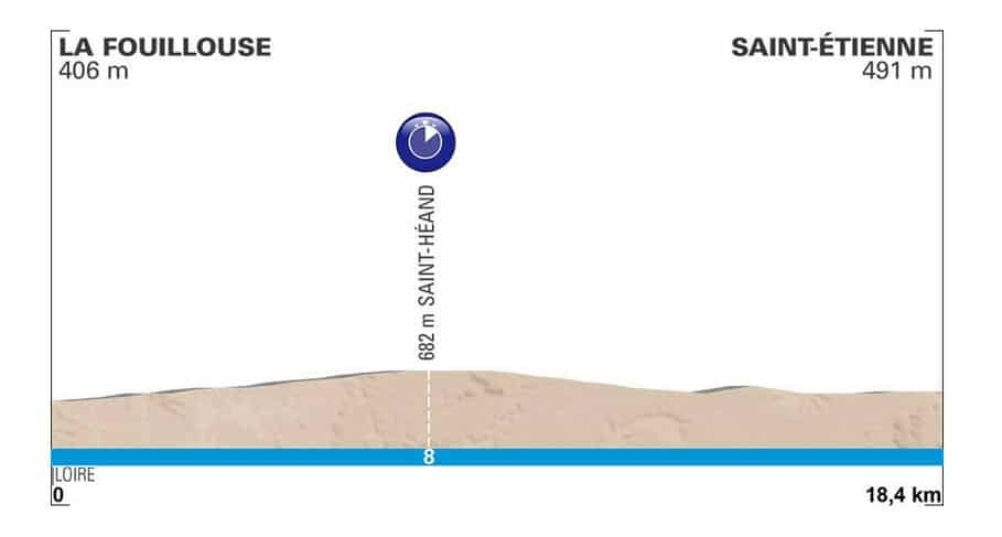 étape 4 Paris Nice 2018 contre-la-montre individuel La Fouillouse Saint-Etienne