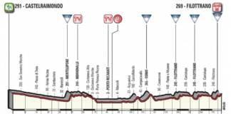 Tirreno-Adriatico 2018 profil étape 5