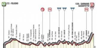 Tirreno-Adriatico 2018 étape 4 profil