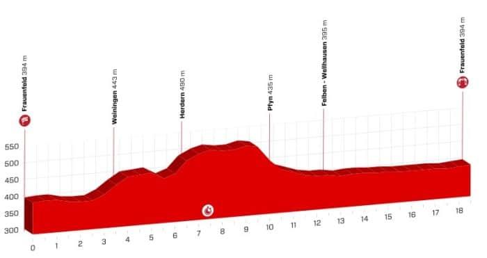 tour de suisse 2018 etape 1