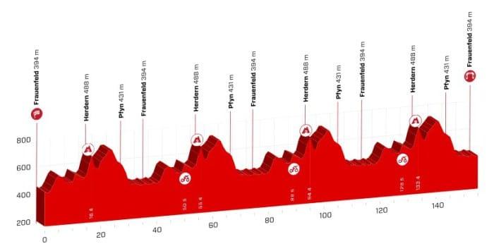 tour de suisse 2018 etape 2