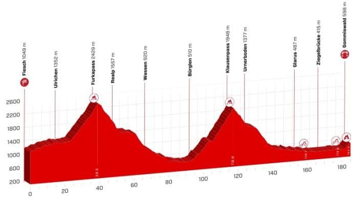 tour de suisse 2018 etape 6