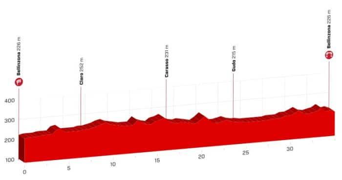 tour de suisse etape 9
