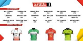 La Vuelta 2018 dévoile les invitations