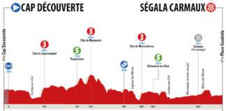Profil étape 1 Route d'Occitanie 2018