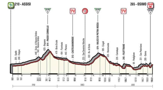 Profil étape 11 Giro 2018