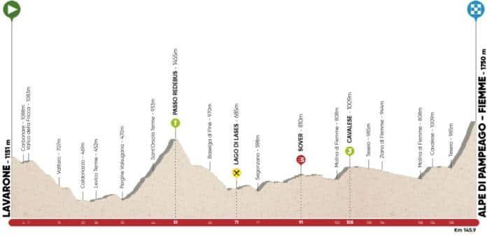 Profil étape 2 Tour des Alpes 2018