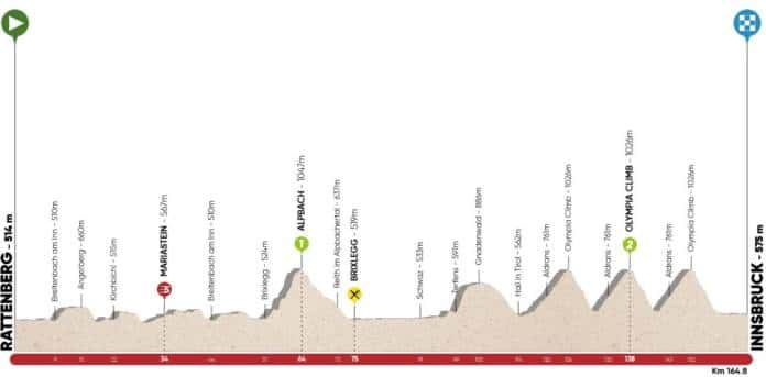 Profil étape 5 Tour des Alpes 2018