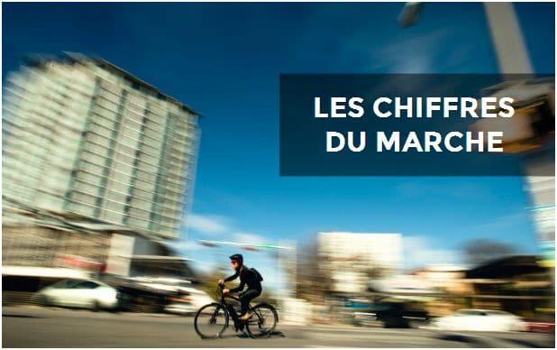 Marché du Cycle 2017 en France les chiffres
