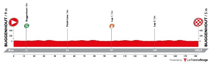 tour de belgique 2018 etape 1