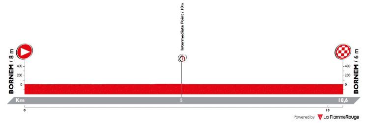 tour de belgique etape 3