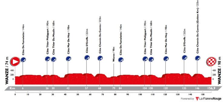 tour de belgique etape 4