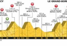 profil etape 10 tour de france 2018