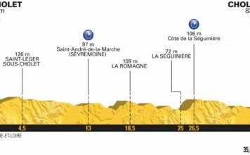 profil etape 3 tour de france 2018